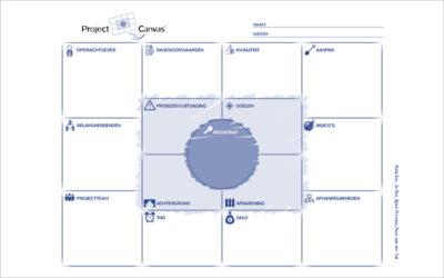 Artikelenserie over het ProjectCanvas